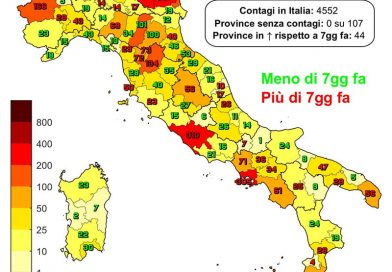 Coronavirus. In Italia il 17 settembre nelle ultime 24 ore i nuovi contagi sono 4.552, i decessi sono 66