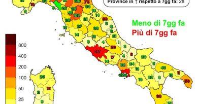 Coronavirus. In Italia il 24 settembre nelle ultime 24 ore i nuovi contagi sono 3.797, i decessi sono 52